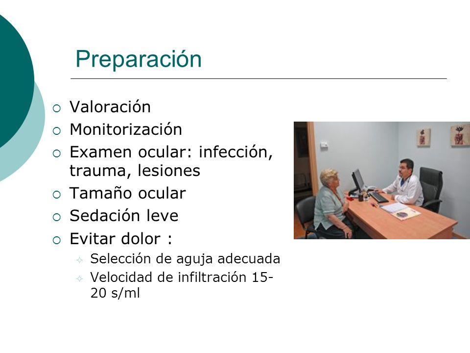 Regeneración fibras en 1 ss Retorno a lo normal 1 a 2 meses Severidad según localización, volumen, concentración, injuria muscular, inyección IM Miotoxicidad