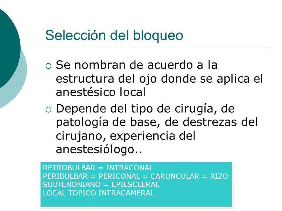 Características de los bloqueos Topico Sub- Tenoniano PeribulbarRetrobulbar Dolor0 / -+ / ++++/++++++ Prevención de dolor quirúrgico --+++++ Acinesia---+++ Bloqueo de parpados---+++ Sensibilidad visual+++++/+++ + Representa fuerza o evidencia afirmativa 0 insuficiente evidencia - Evidencia contraria o negativa Van, M.