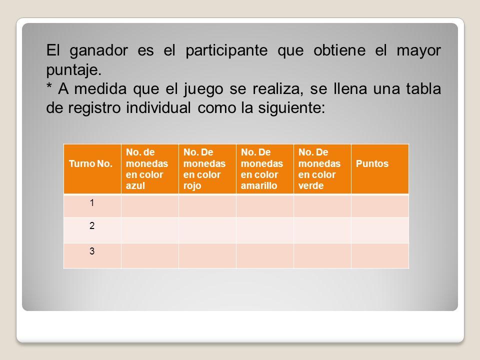El ganador es el participante que obtiene el mayor puntaje. * A medida que el juego se realiza, se llena una tabla de registro individual como la sigu