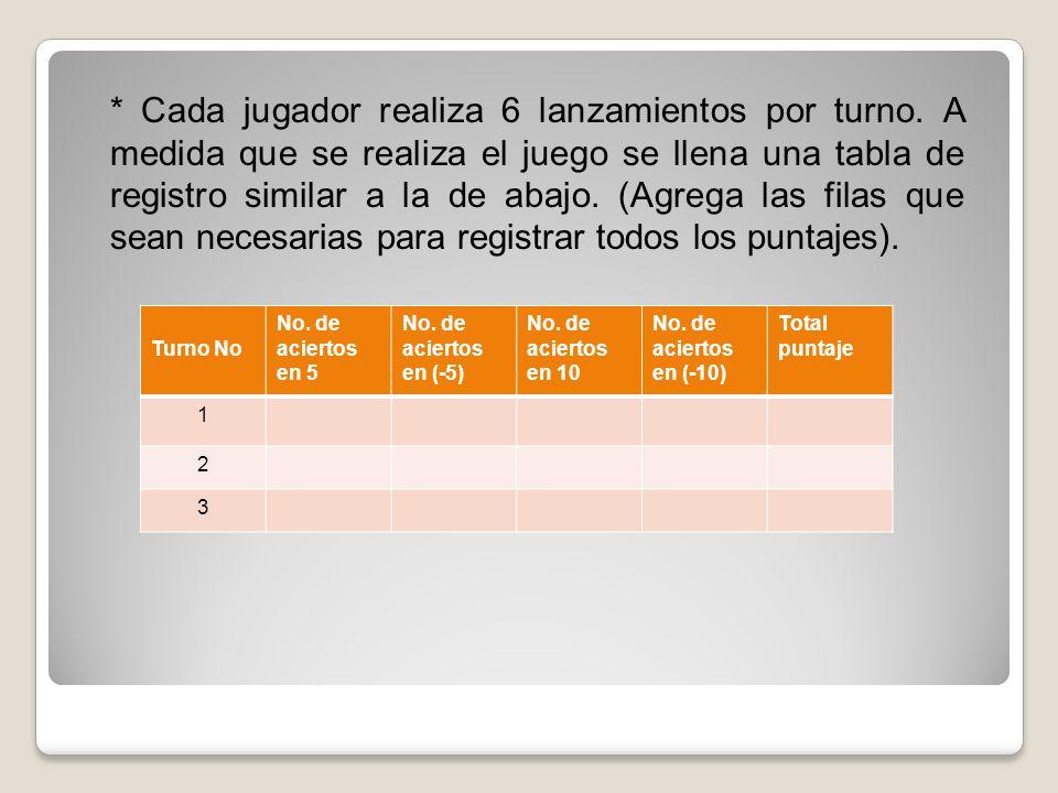 * Cada jugador realiza 6 lanzamientos por turno. A medida que se realiza el juego se llena una tabla de registro similar a la de abajo. (Agrega las fi