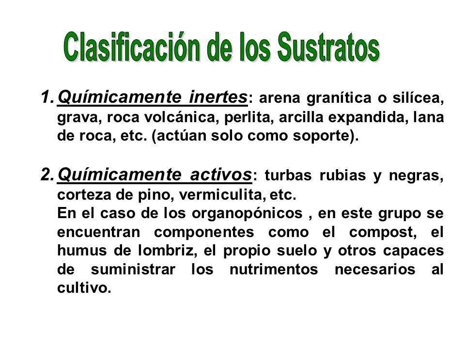 1.Químicamente inertes : arena granítica o silícea, grava, roca volcánica, perlita, arcilla expandida, lana de roca, etc. (actúan solo como soporte).