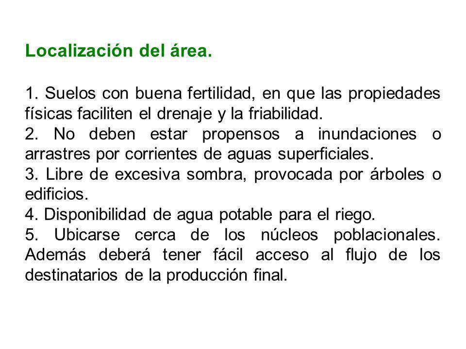 Localización del área. 1. Suelos con buena fertilidad, en que las propiedades físicas faciliten el drenaje y la friabilidad. 2. No deben estar propens