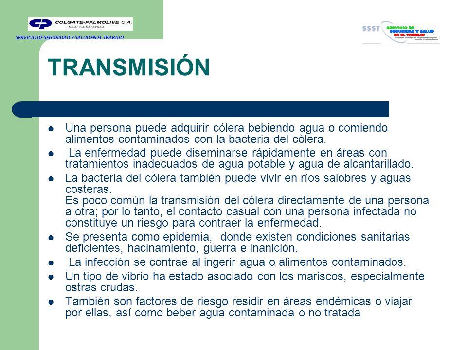 Aparición brusca con o sin periodo de incubación que puede ser de 2-3 días que varía desde 5 h hasta 5 días.