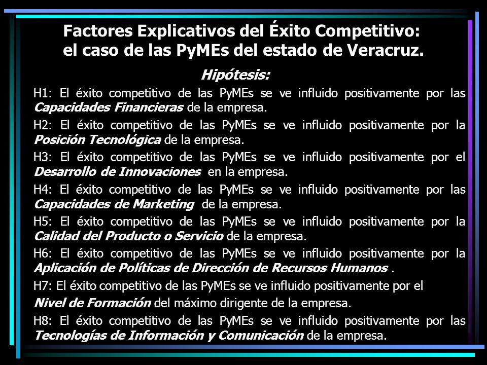 Factores Explicativos del Éxito Competitivo: el caso de las PyMEs del estado de Veracruz. Hipótesis: H1: El éxito competitivo de las PyMEs se ve influ