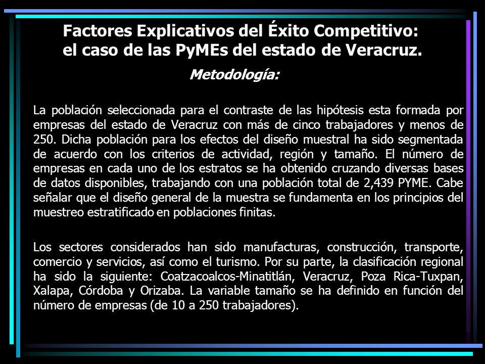 Factores Explicativos del Éxito Competitivo: el caso de las PyMEs del estado de Veracruz. Metodología: La población seleccionada para el contraste de