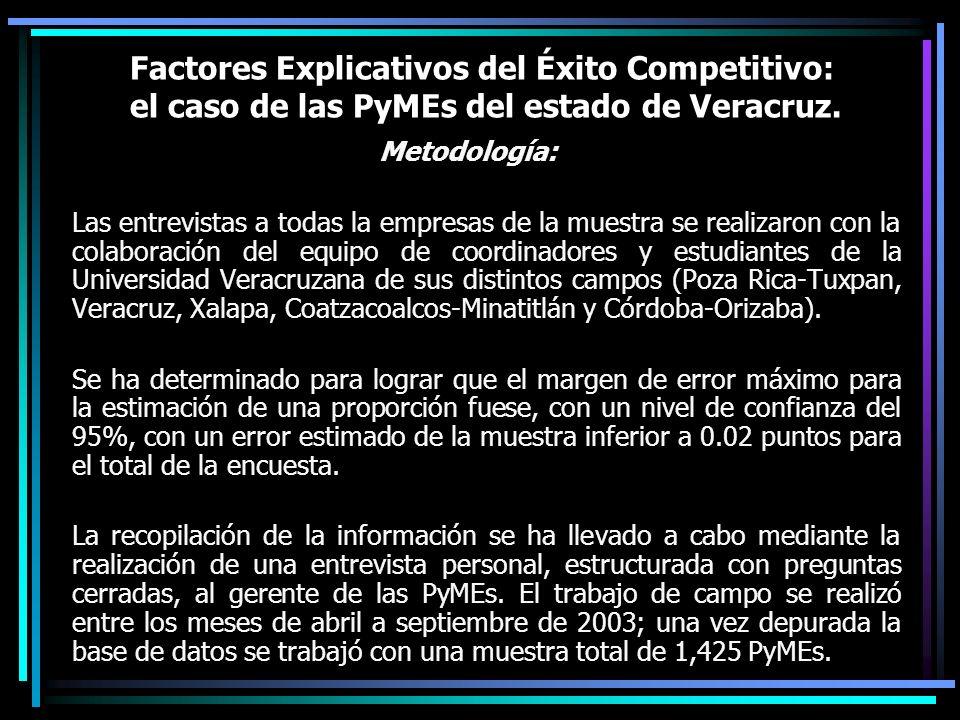 Factores Explicativos del Éxito Competitivo: el caso de las PyMEs del estado de Veracruz. Metodología: Las entrevistas a todas la empresas de la muest