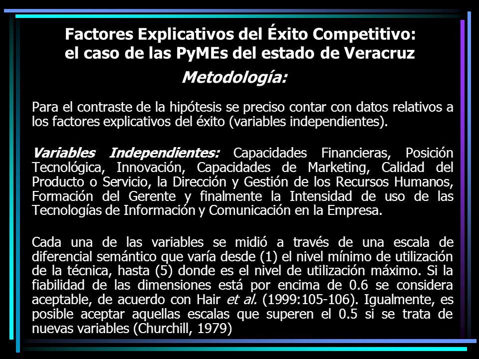 Factores Explicativos del Éxito Competitivo: el caso de las PyMEs del estado de Veracruz Metodología: Para el contraste de la hipótesis se preciso con