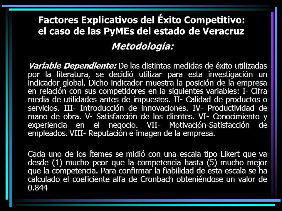 Factores Explicativos del Éxito Competitivo: el caso de las PyMEs del estado de Veracruz Metodología: Variable Dependiente: De las distintas medidas d