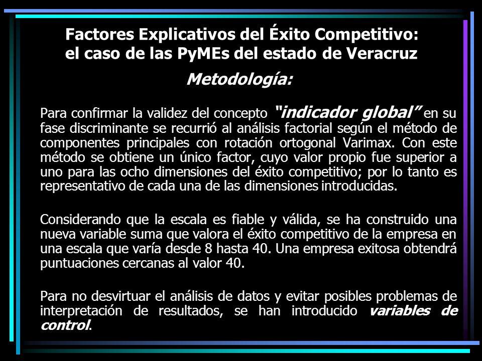 Factores Explicativos del Éxito Competitivo: el caso de las PyMEs del estado de Veracruz Metodología: Para confirmar la validez del concepto indicador
