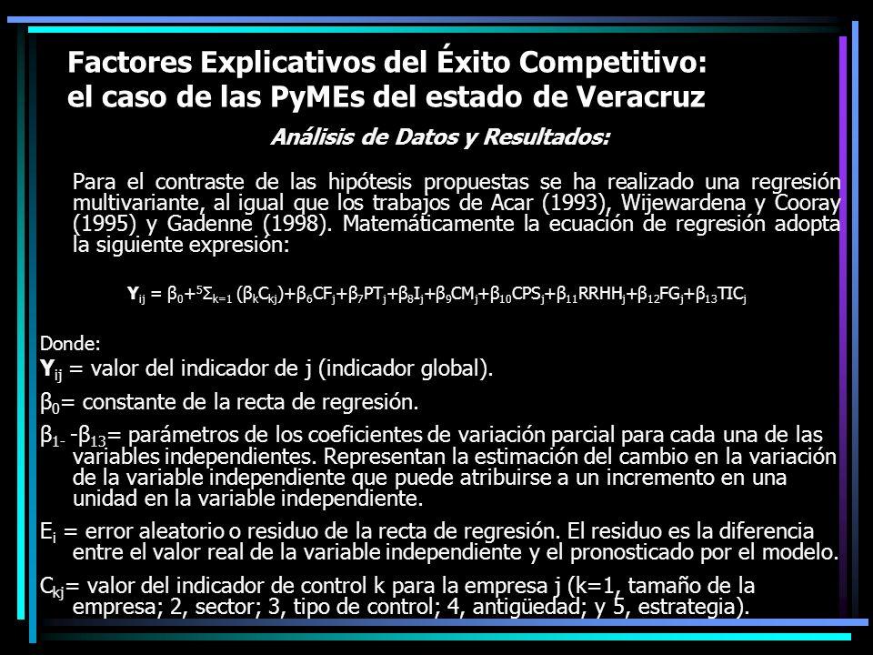 Factores Explicativos del Éxito Competitivo: el caso de las PyMEs del estado de Veracruz Análisis de Datos y Resultados: Para el contraste de las hipó