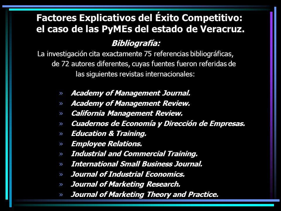 Factores Explicativos del Éxito Competitivo: el caso de las PyMEs del estado de Veracruz. Bibliografía: La investigación cita exactamente 75 referenci