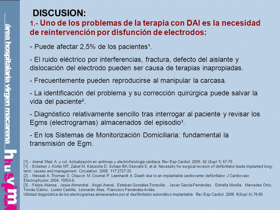 DISCUSION: 1.- Uno de los problemas de la terapia con DAI es la necesidad de reintervención por disfunción de electrodos: - Puede afectar 2,5% de los
