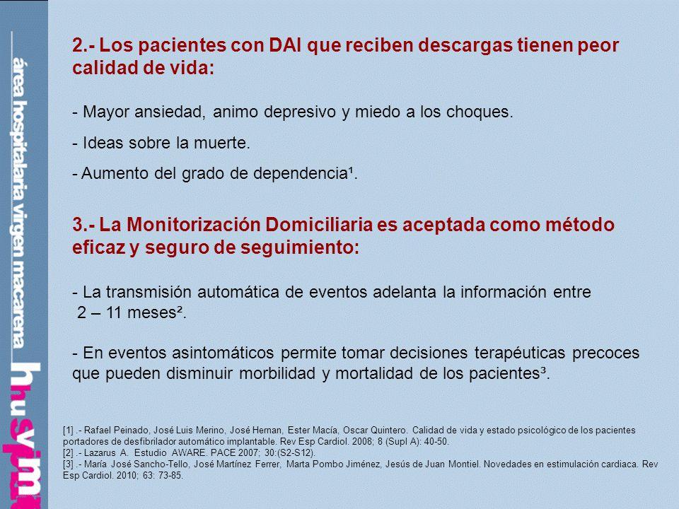 2.- Los pacientes con DAI que reciben descargas tienen peor calidad de vida: - Mayor ansiedad, animo depresivo y miedo a los choques. - Ideas sobre la