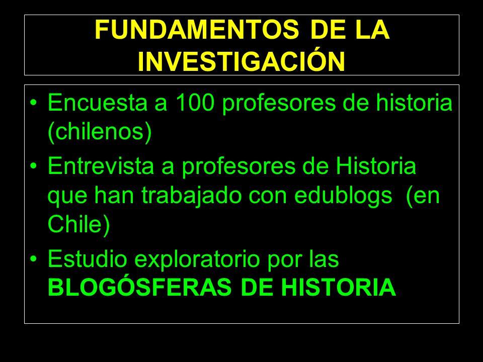 FUNDAMENTOS DE LA INVESTIGACIÓN Encuesta a 100 profesores de historia (chilenos) Entrevista a profesores de Historia que han trabajado con edublogs (e