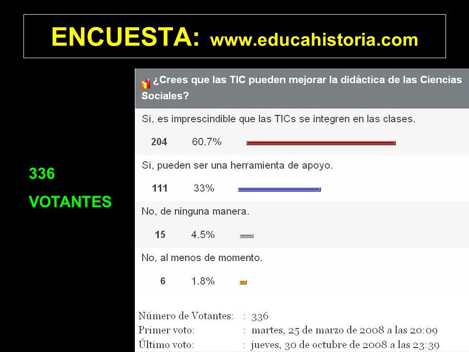 ENCUESTA: www.educahistoria.com 336 VOTANTES