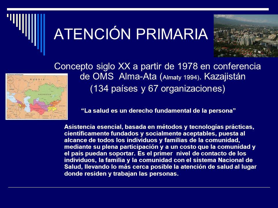 ATENCIÓN PRIMARIA Concepto siglo XX a partir de 1978 en conferencia de OMS Alma-Ata ( Almaty 1994). Kazajistán (134 países y 67 organizaciones) La sal