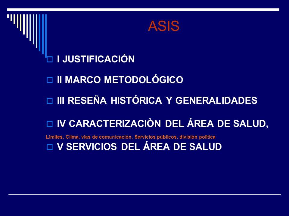 ASIS I JUSTIFICACIÓN II MARCO METODOLÓGICO III RESEÑA HISTÓRICA Y GENERALIDADES IV CARACTERIZACIÒN DEL ÁREA DE SALUD, Límites, Clima, vías de comunica