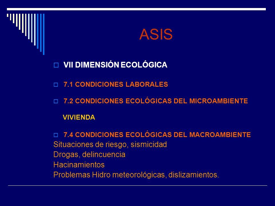 ASIS VII DIMENSIÓN ECOLÓGICA 7.1 CONDICIONES LABORALES 7.2 CONDICIONES ECOLÓGICAS DEL MICROAMBIENTE VIVIENDA 7.4 CONDICIONES ECOLÓGICAS DEL MACROAMBIE