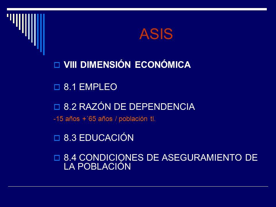 ASIS VIII DIMENSIÓN ECONÓMICA 8.1 EMPLEO 8.2 RAZÓN DE DEPENDENCIA -15 años +´65 años / población tl. 8.3 EDUCACIÓN 8.4 CONDICIONES DE ASEGURAMIENTO DE