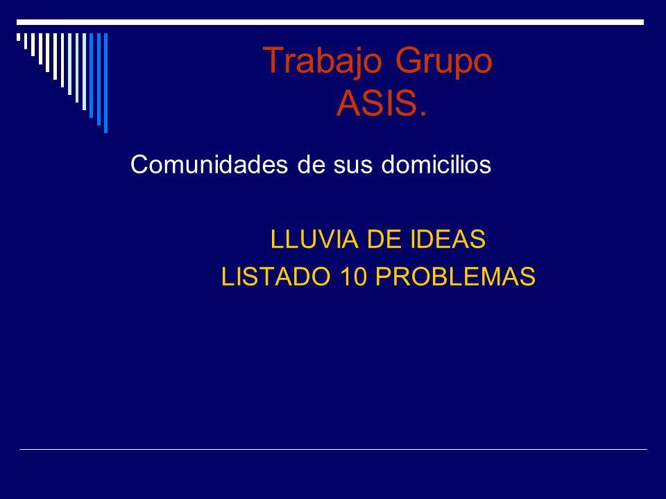 Trabajo Grupo ASIS. Comunidades de sus domicilios LLUVIA DE IDEAS LISTADO 10 PROBLEMAS