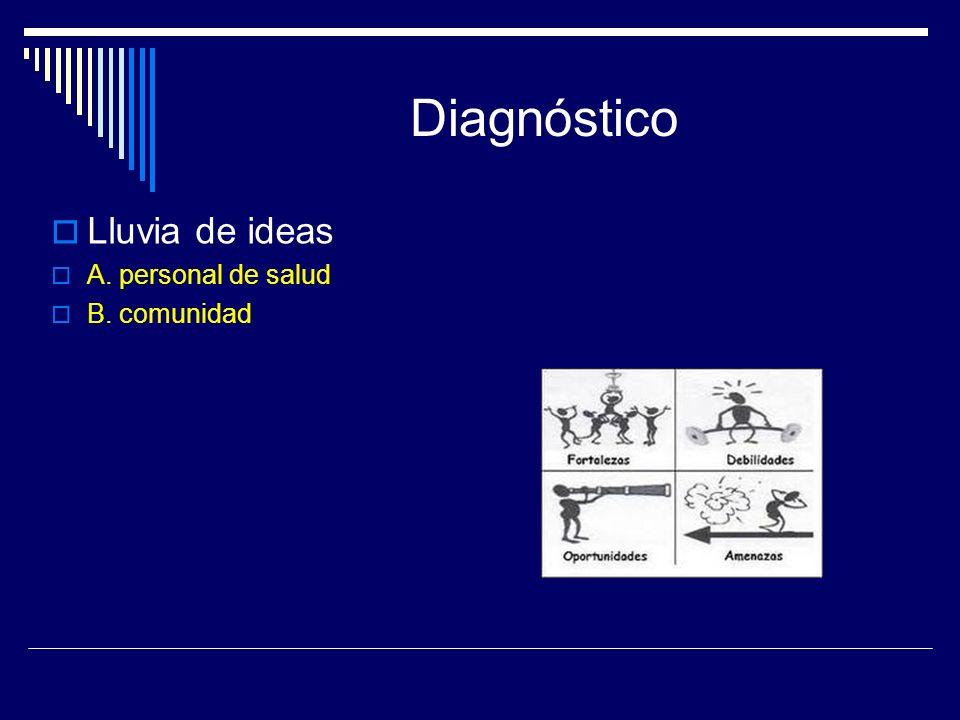 Diagnóstico Lluvia de ideas A. personal de salud B. comunidad