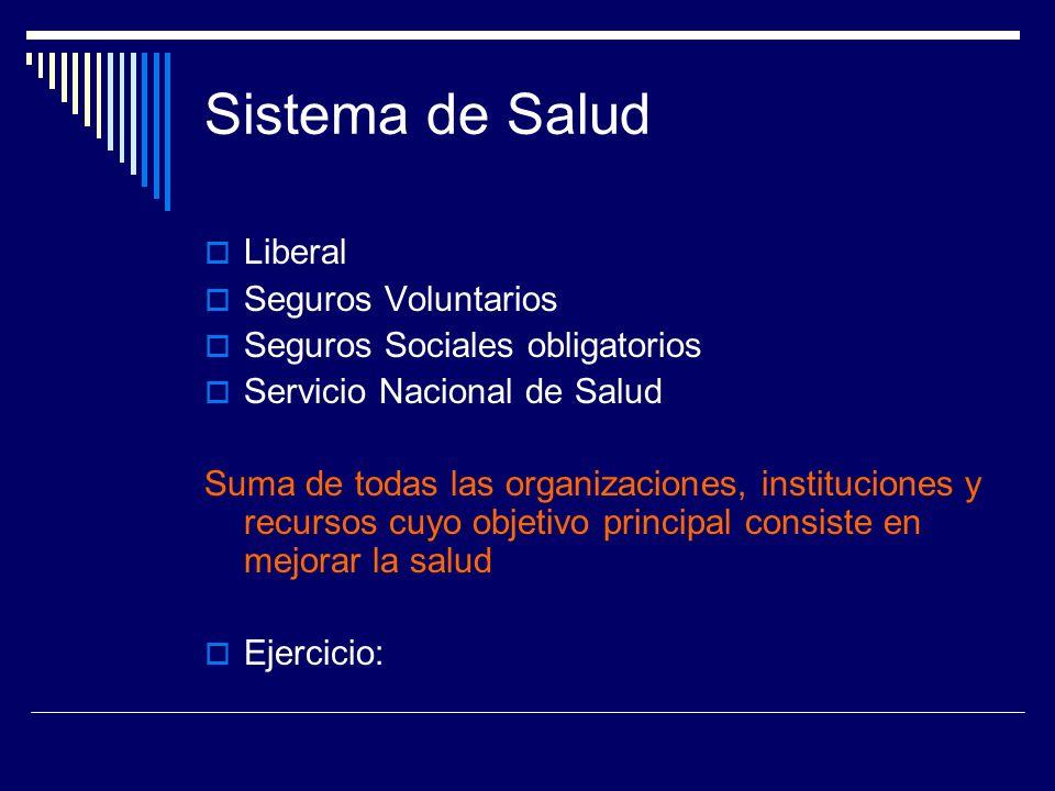 Sistema de Salud Liberal Seguros Voluntarios Seguros Sociales obligatorios Servicio Nacional de Salud Suma de todas las organizaciones, instituciones