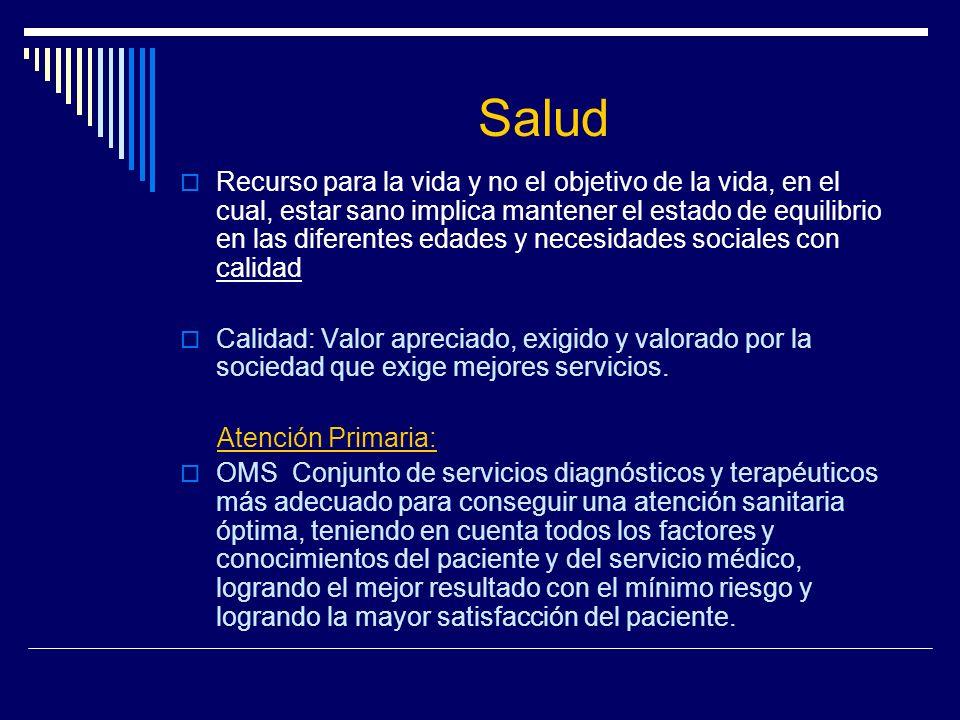 ASIS VII DIMENSIÓN ECOLÓGICA 7.1 CONDICIONES LABORALES 7.2 CONDICIONES ECOLÓGICAS DEL MICROAMBIENTE VIVIENDA 7.4 CONDICIONES ECOLÓGICAS DEL MACROAMBIENTE Situaciones de riesgo, sismicidad Drogas, delincuencia Hacinamientos Problemas Hidro meteorológicas, dislizamientos.