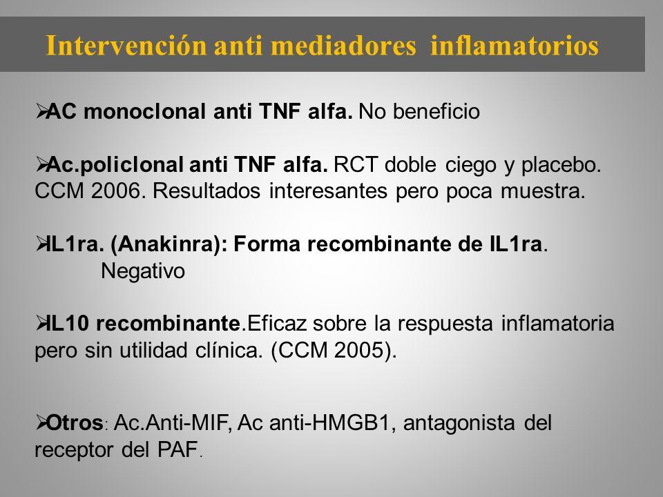 Intervención anti mediadores inflamatorios AC monoclonal anti TNF alfa. No beneficio Ac.policlonal anti TNF alfa. RCT doble ciego y placebo. CCM 2006.