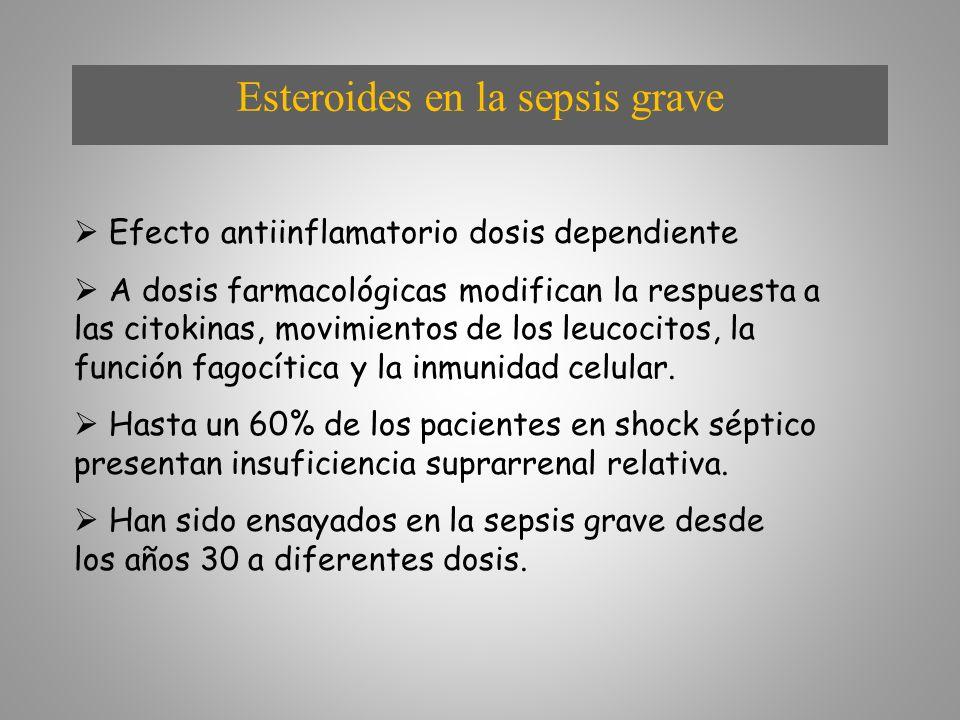 Esteroides en la sepsis grave Efecto antiinflamatorio dosis dependiente A dosis farmacológicas modifican la respuesta a las citokinas, movimientos de