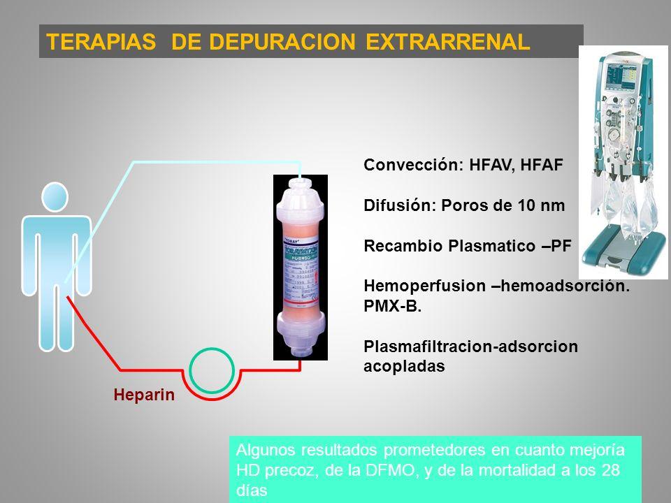 Heparin TERAPIAS DE DEPURACION EXTRARRENAL Convección: HFAV, HFAF Difusión: Poros de 10 nm Recambio Plasmatico –PF Hemoperfusion –hemoadsorción. PMX-B