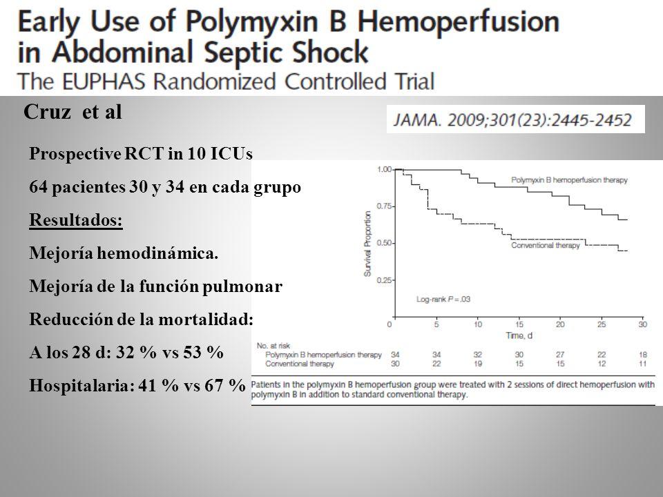 Cruz et al Prospective RCT in 10 ICUs 64 pacientes 30 y 34 en cada grupo Resultados: Mejoría hemodinámica. Mejoría de la función pulmonar Reducción de