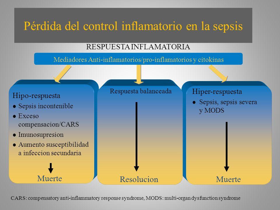 Hipo-respuesta l Sepsis incontenible l Exceso compensacion/CARS l Imunosupresion l Aumento susceptibilidad a infeccion secundaria Respuesta balanceada