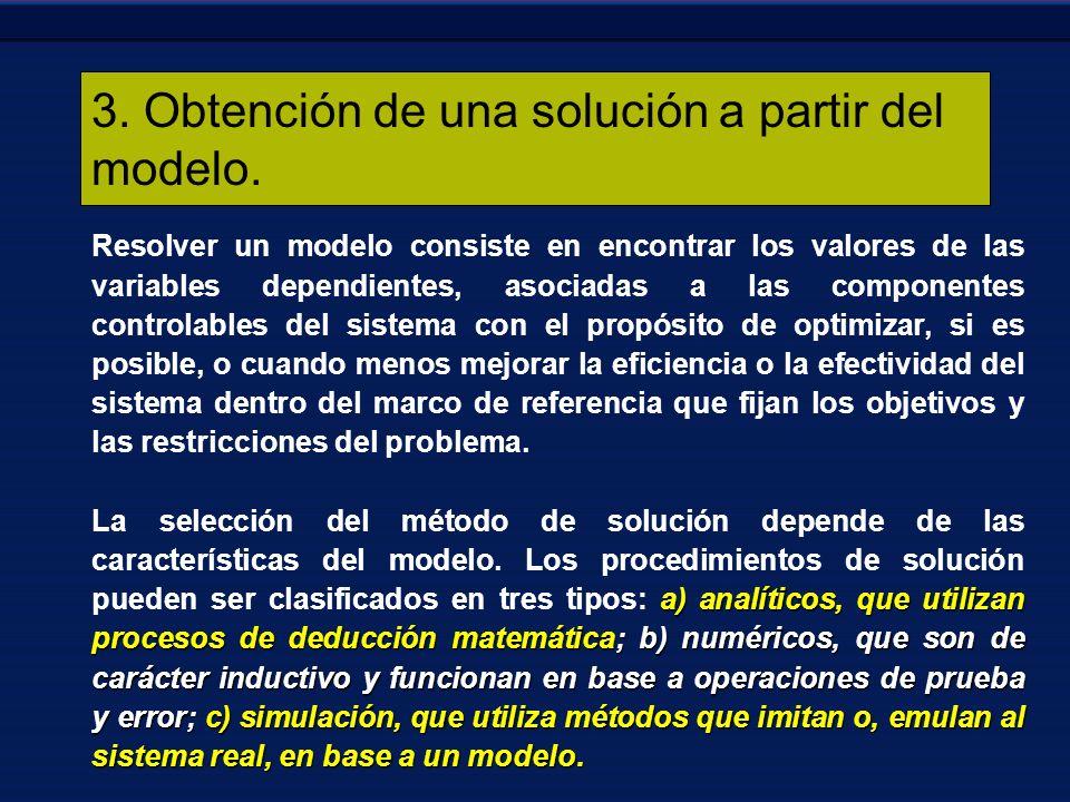 3. Obtención de una solución a partir del modelo. Resolver un modelo consiste en encontrar los valores de las variables dependientes, asociadas a las