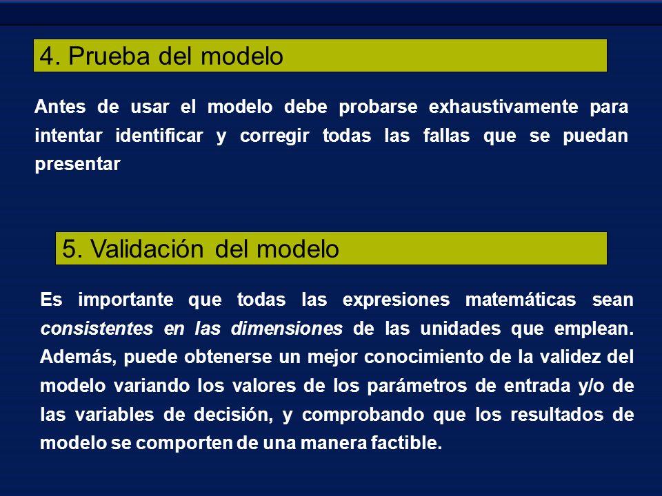 4. Prueba del modelo Antes de usar el modelo debe probarse exhaustivamente para intentar identificar y corregir todas las fallas que se puedan present