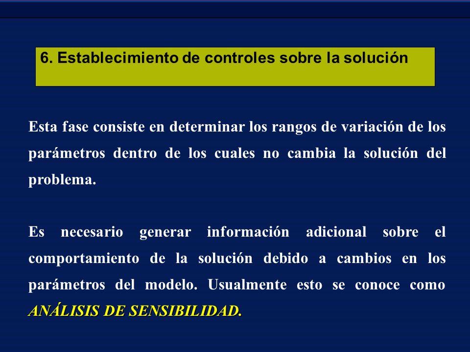 6. Establecimiento de controles sobre la solución Esta fase consiste en determinar los rangos de variación de los parámetros dentro de los cuales no c
