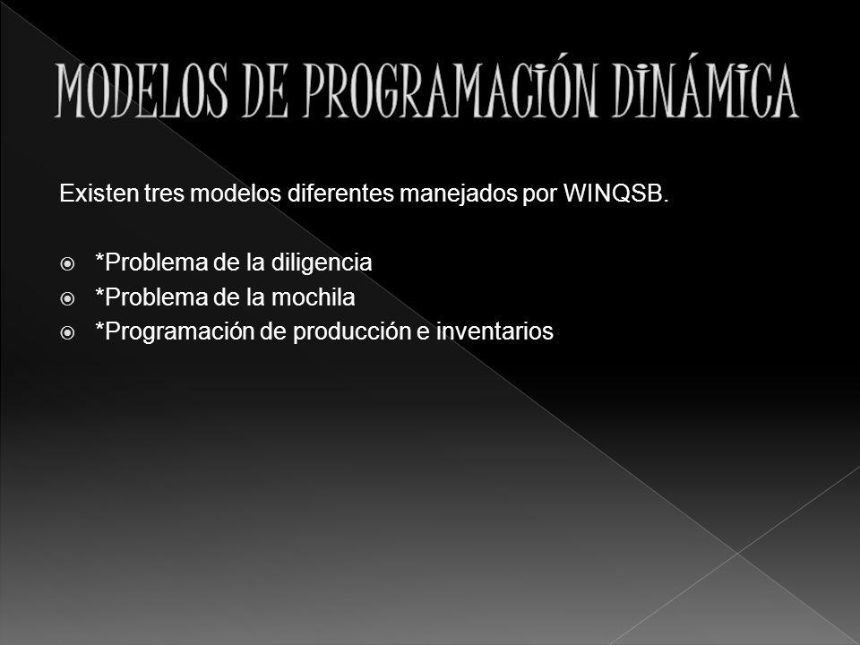 Existen tres modelos diferentes manejados por WINQSB. *Problema de la diligencia *Problema de la mochila *Programación de producción e inventarios