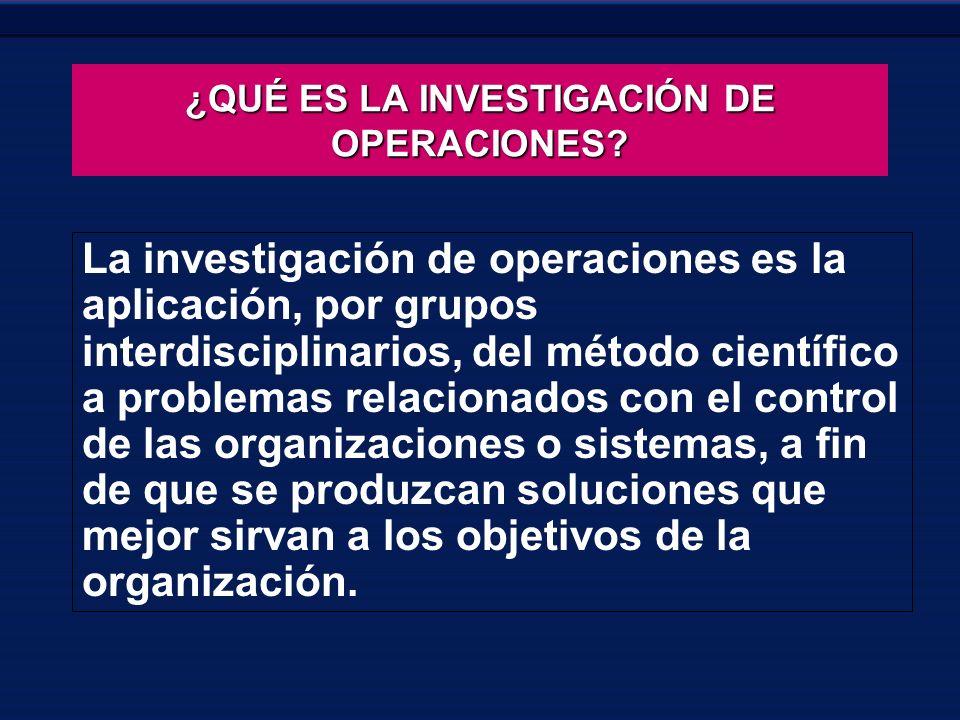 La investigación de operaciones es la aplicación, por grupos interdisciplinarios, del método científico a problemas relacionados con el control de las