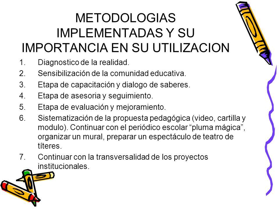 METODOLOGIAS IMPLEMENTADAS Y SU IMPORTANCIA EN SU UTILIZACION 1.Diagnostico de la realidad. 2.Sensibilización de la comunidad educativa. 3.Etapa de ca