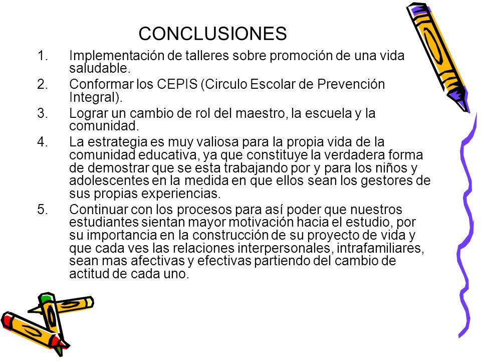 CONCLUSIONES 1.Implementación de talleres sobre promoción de una vida saludable. 2.Conformar los CEPIS (Circulo Escolar de Prevención Integral). 3.Log