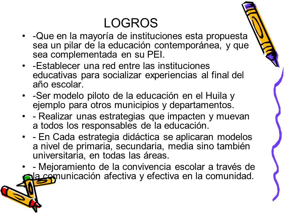 LOGROS -Que en la mayoría de instituciones esta propuesta sea un pilar de la educación contemporánea, y que sea complementada en su PEI. -Establecer u