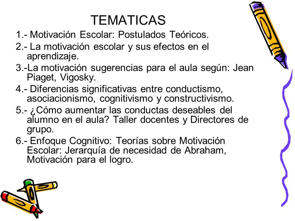 TEMATICAS 1.- Motivación Escolar: Postulados Teóricos. 2.- La motivación escolar y sus efectos en el aprendizaje. 3.-La motivación sugerencias para el