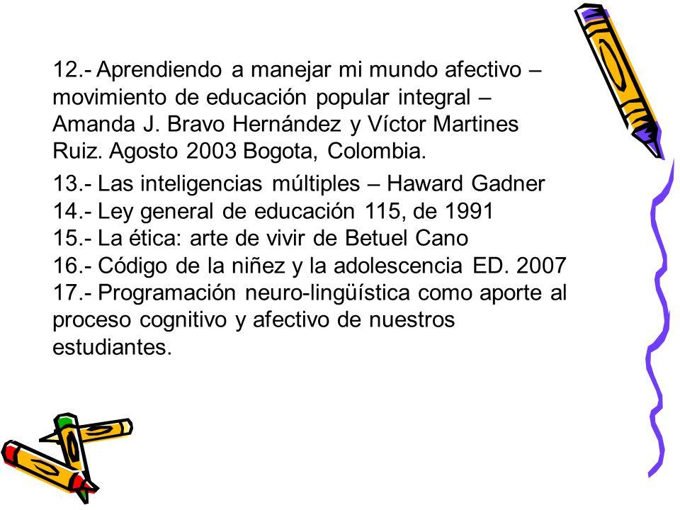 12.- Aprendiendo a manejar mi mundo afectivo – movimiento de educación popular integral – Amanda J. Bravo Hernández y Víctor Martines Ruiz. Agosto 200