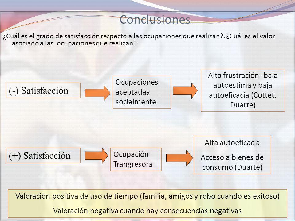 Conclusiones ¿Cuál es el grado de satisfacción respecto a las ocupaciones que realizan?. ¿Cuál es el valor asociado a las ocupaciones que realizan? (-