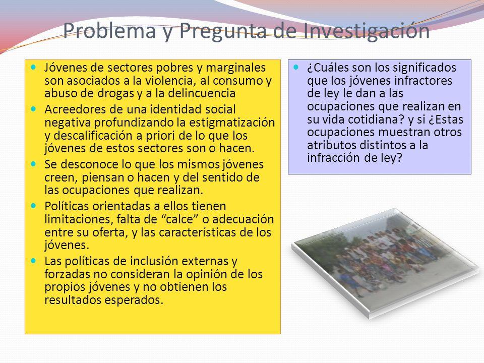 Problema y Pregunta de Investigación Jóvenes de sectores pobres y marginales son asociados a la violencia, al consumo y abuso de drogas y a la delincu