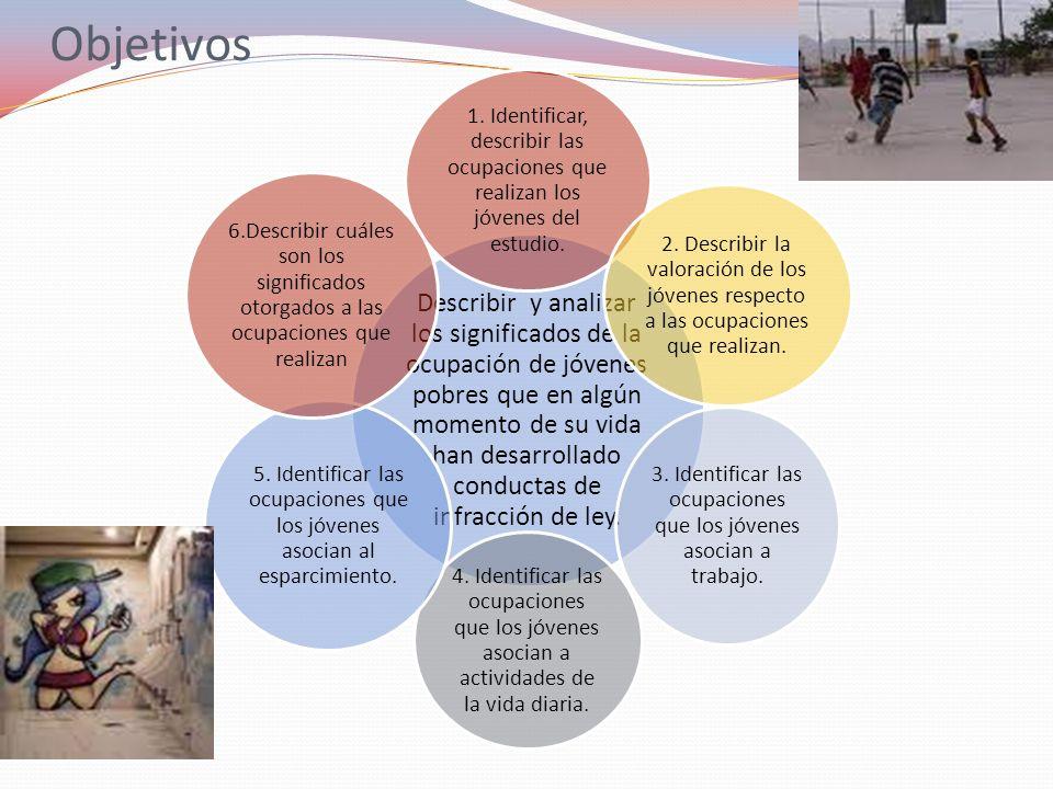 Objetivos Describir y analizar los significados de la ocupación de jóvenes pobres que en algún momento de su vida han desarrollado conductas de infrac