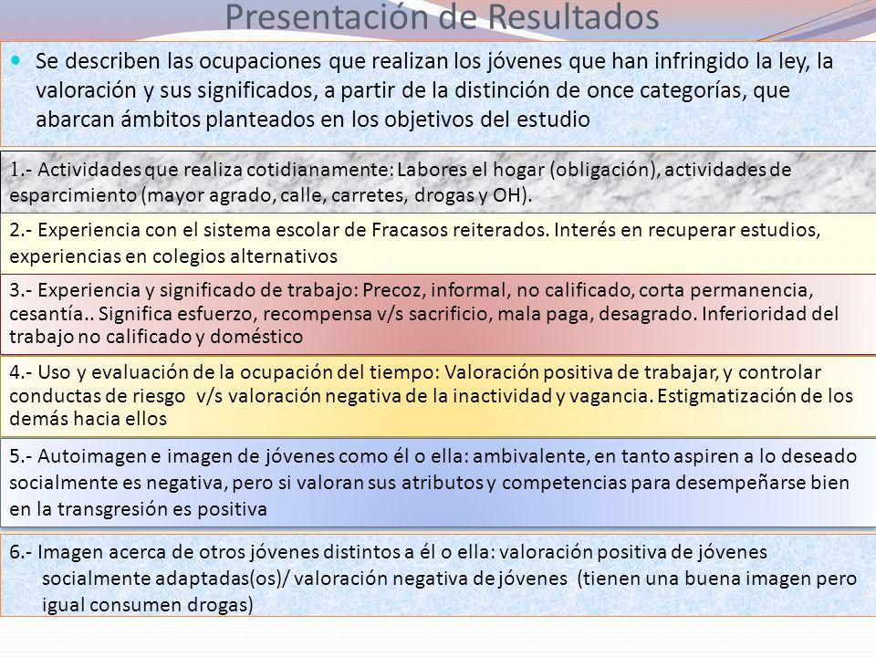 Presentación de Resultados Se describen las ocupaciones que realizan los jóvenes que han infringido la ley, la valoración y sus significados, a partir