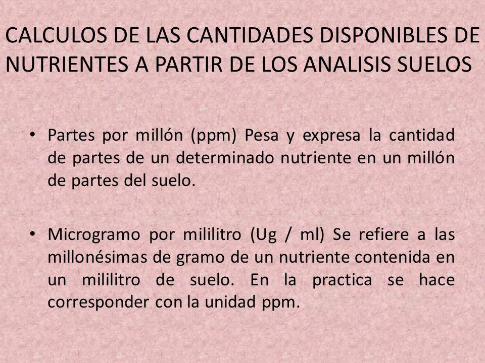 CALCULOS DE LAS CANTIDADES DISPONIBLES DE NUTRIENTES A PARTIR DE LOS ANALISIS SUELOS Partes por millón (ppm) Pesa y expresa la cantidad de partes de u
