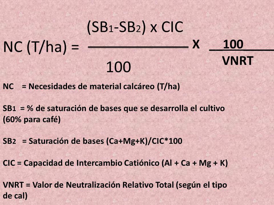 (SB 1 -SB 2 ) x CIC NC (T/ha) = 100 X __100_____ VNRT NC = Necesidades de material calcáreo (T/ha) SB 1 = % de saturación de bases que se desarrolla e