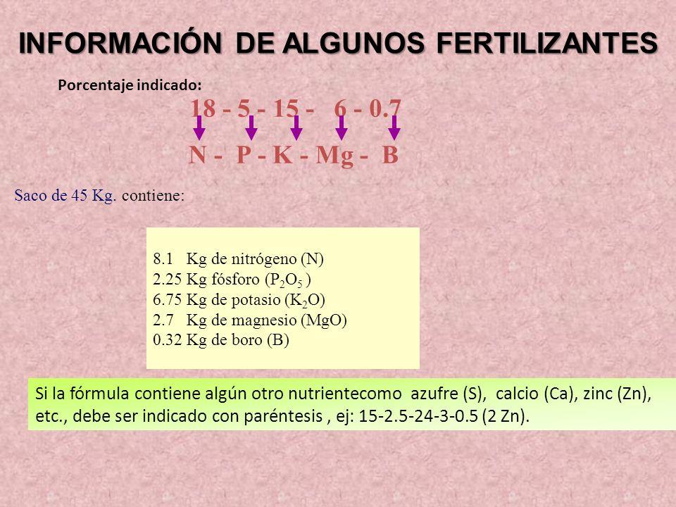 Porcentaje indicado: Saco de 45 Kg. contiene: 18 - 5 - 15 - 6 - 0.7 N - P - K - Mg - B 8.1 Kg de nitrógeno (N) 2.25 Kg fósforo (P 2 O 5 ) 6.75 Kg de p