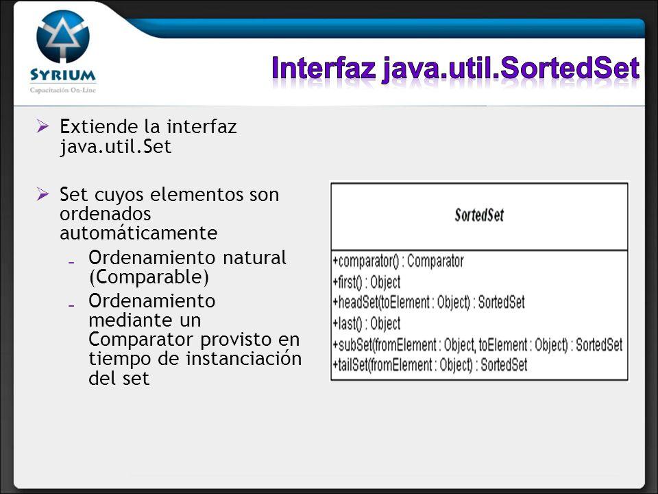Extiende la interfaz java.util.Set Set cuyos elementos son ordenados automáticamente Ordenamiento natural (Comparable) Ordenamiento mediante un Compar